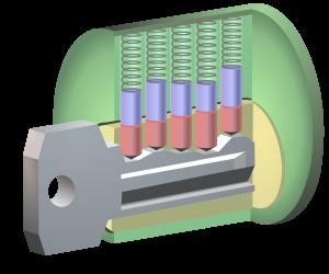 master key system service (323) 450-2142